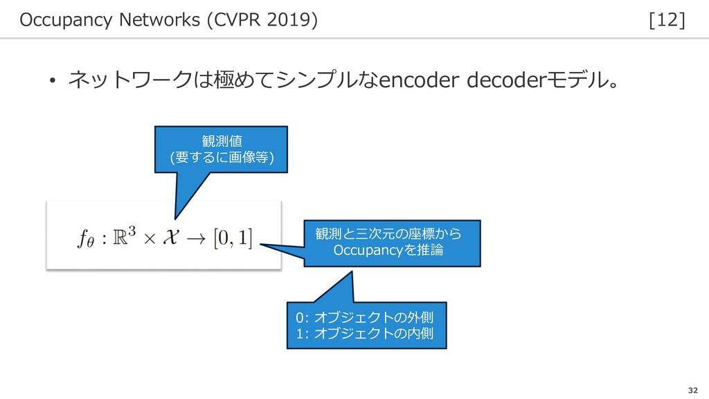 Occupancy Networks (CVPR 2019) [12] 32 • ネットワーク...
