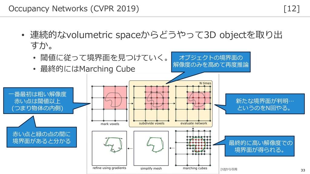 Occupancy Networks (CVPR 2019) [12] 33 • 連続的なvo...
