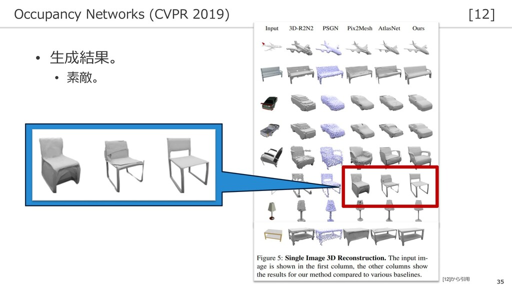 Occupancy Networks (CVPR 2019) [12] 35 • 生成結果。 ...