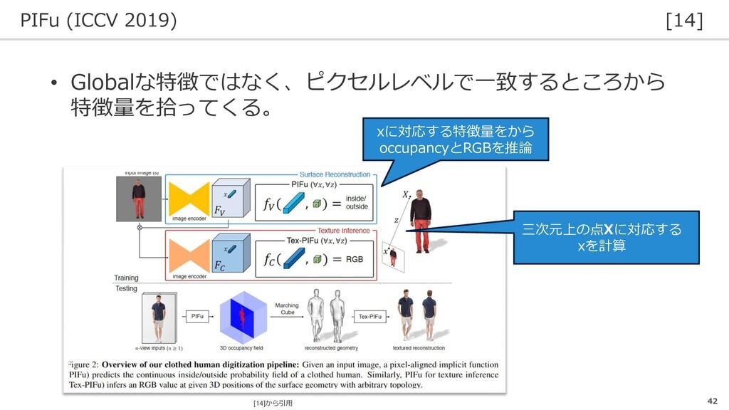 PIFu (ICCV 2019) [14] 42 三次元上の点Xに対応する xを計算 • Gl...