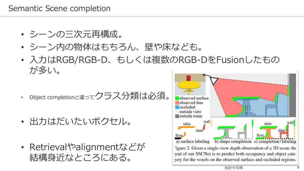 Semantic Scene completion 5 • シーンの三次元再構成。 • シーン...