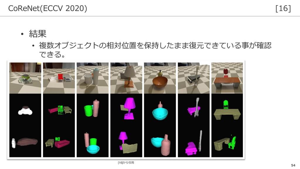CoReNet(ECCV 2020) [16] 54 • 結果 • 複数オブジェクトの相対位置...
