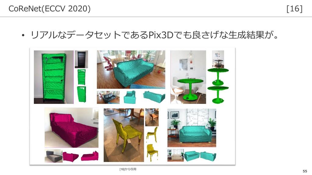CoReNet(ECCV 2020) [16] 55 • リアルなデータセットであるPix3D...
