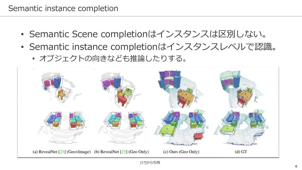 Semantic instance completion 6 • Semantic Scene...