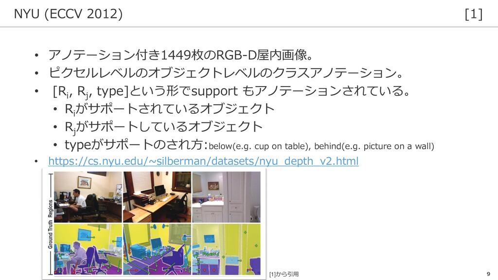 NYU (ECCV 2012) [1] 9 • アノテーション付き1449枚のRGB-D屋内画...