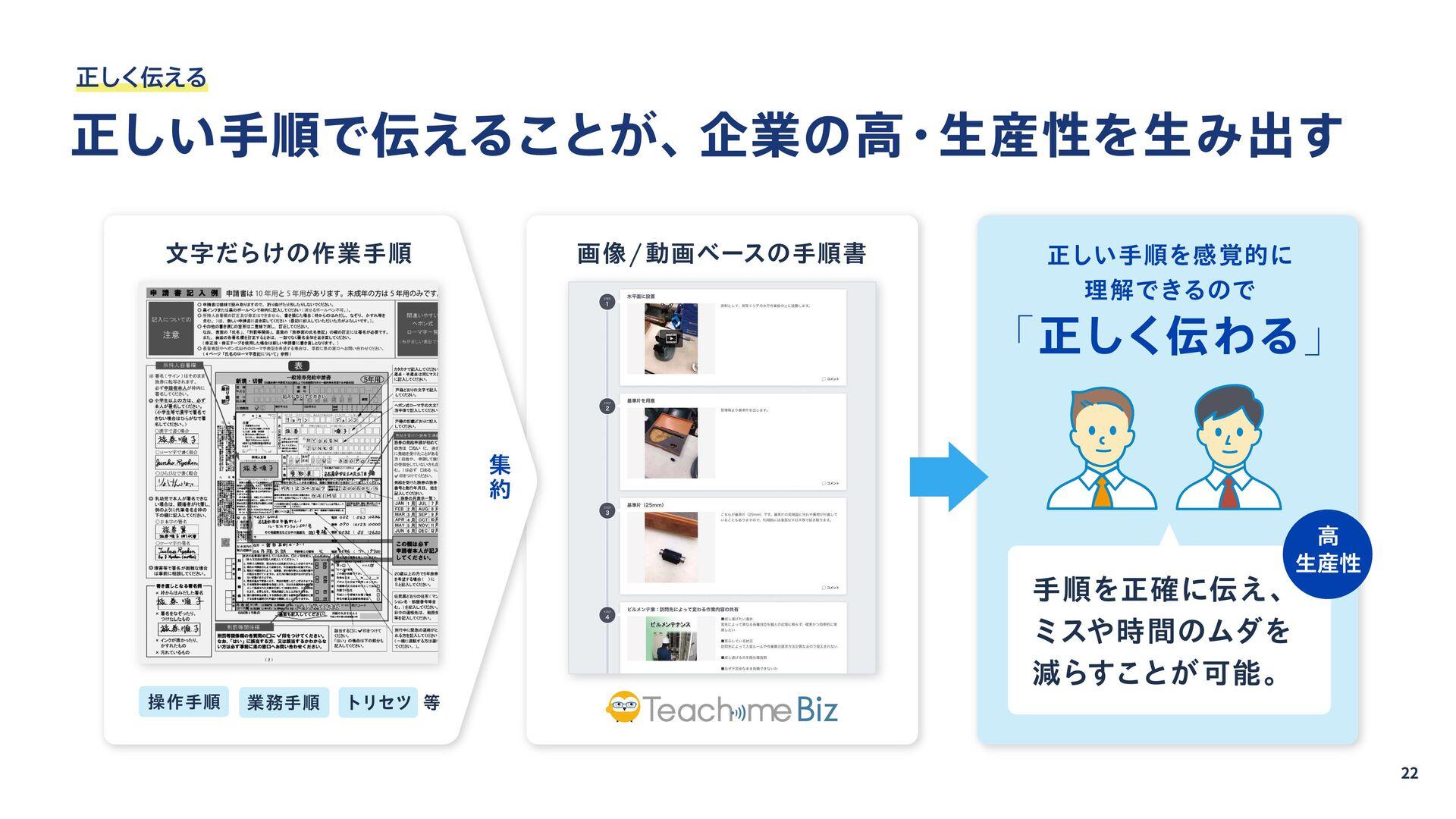 ϏδϡΞϧ401 ϏδϡΞϧ401 SOP SOP ը૾ ɹಈը Standard Op...