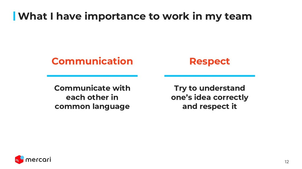 12 What I have importance to work in my team Re...