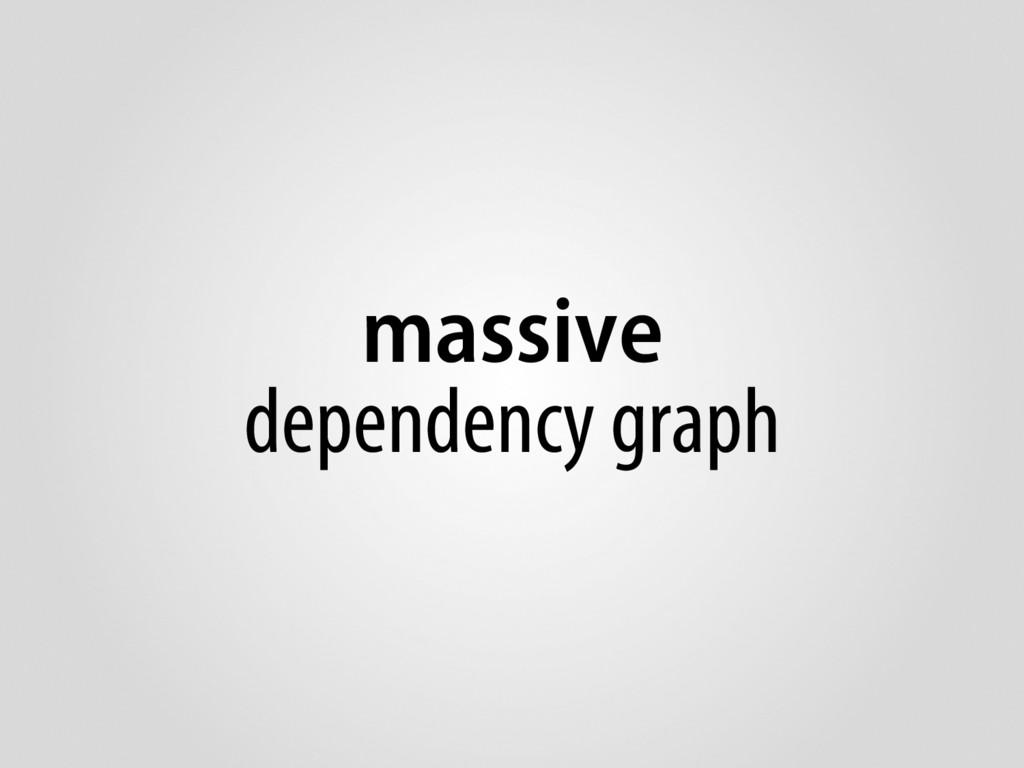 massive dependency graph