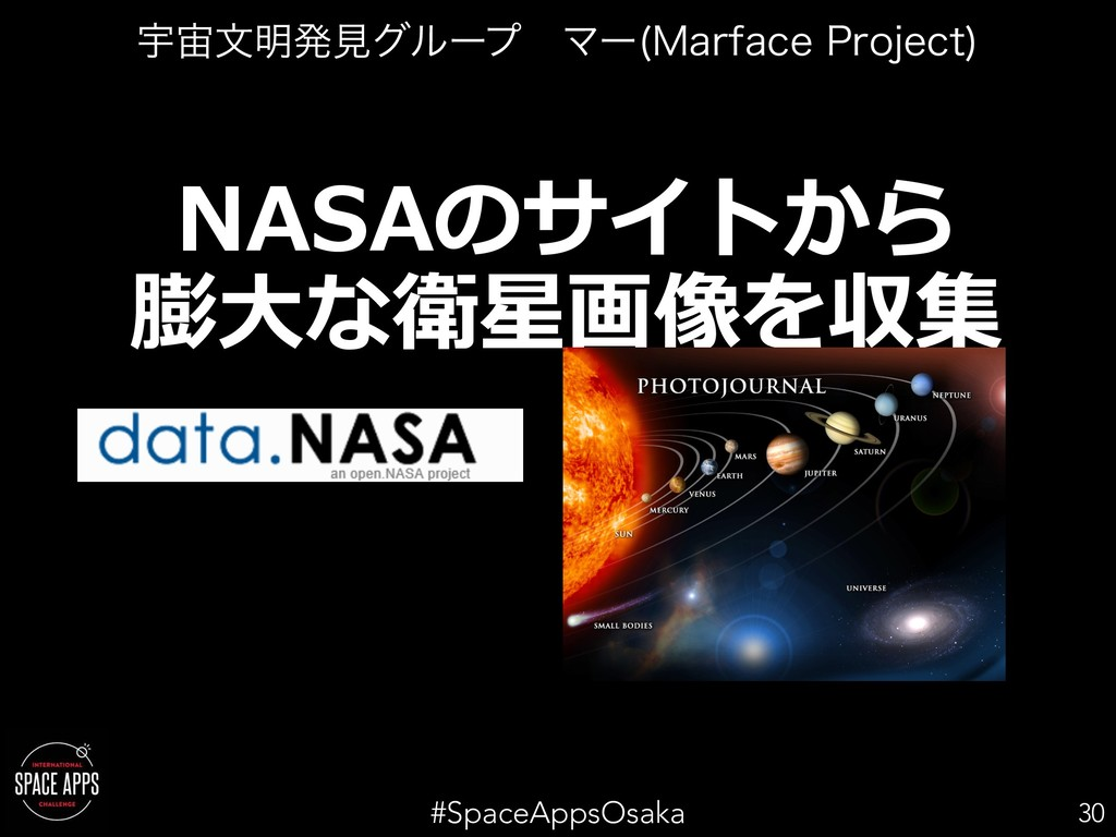 #SpaceAppsOsaka !30 Ӊจ໌ൃݟάϧʔϓɹϚʔ .BSGBDF1SPKF...