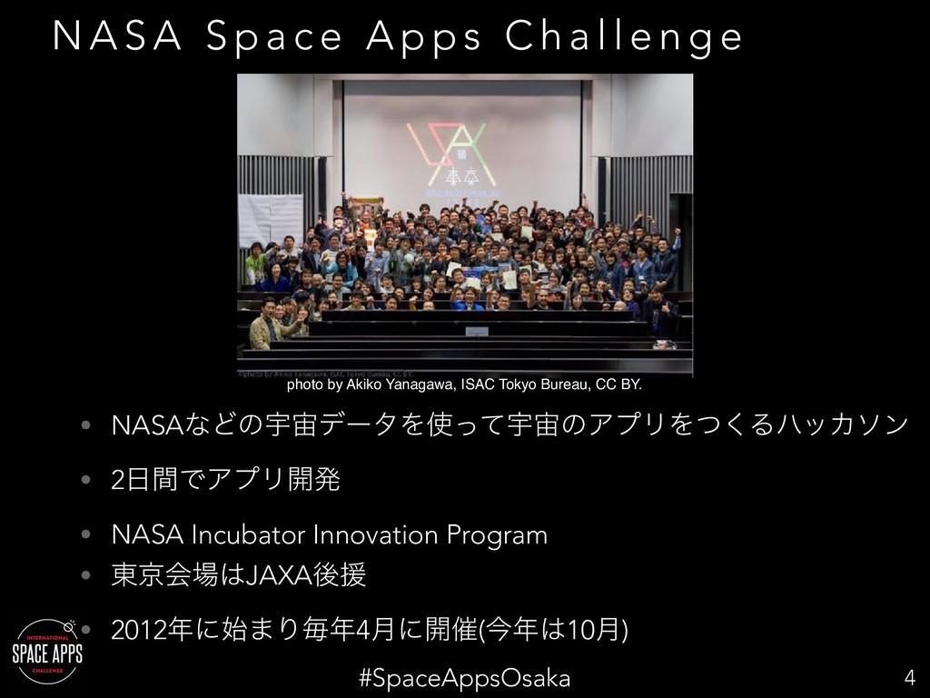 #SpaceAppsOsaka N A S A S p a c e A p p s C h a...