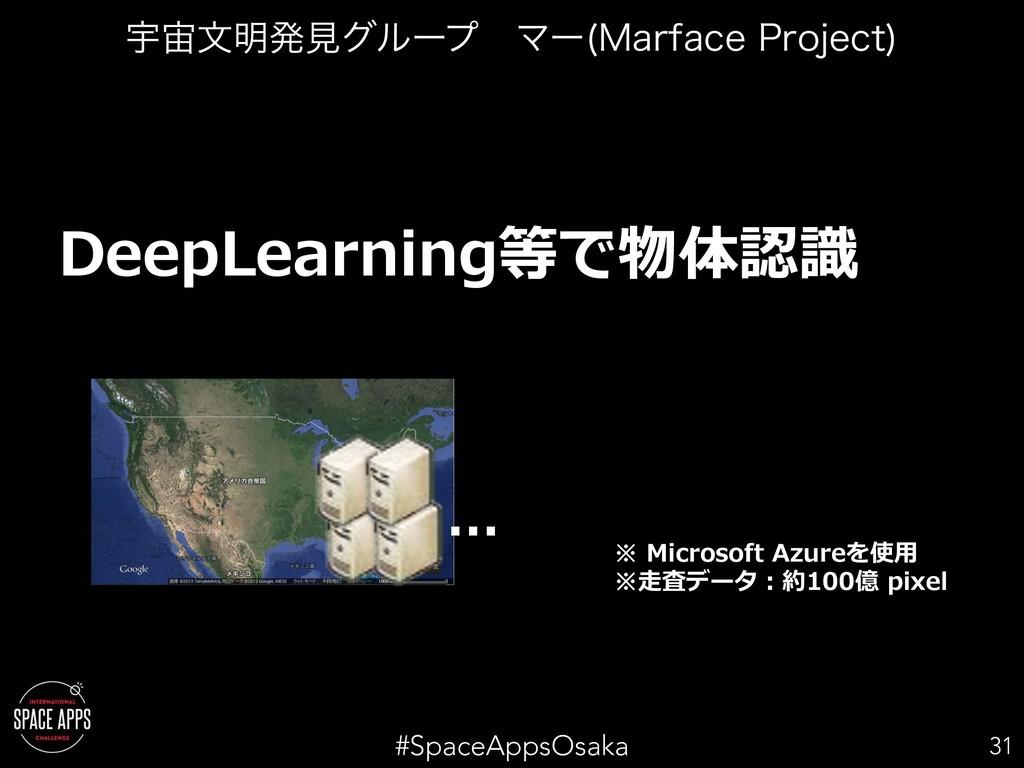 #SpaceAppsOsaka !31 Ӊจ໌ൃݟάϧʔϓɹϚʔ .BSGBDF1SPKF...