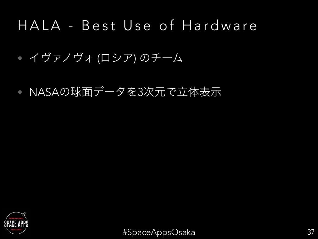 #SpaceAppsOsaka H A L A - B e s t U s e o f H a...