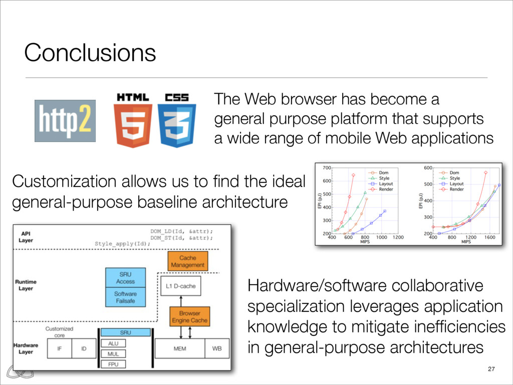 Conclusions 27 The Web browser has become a gen...