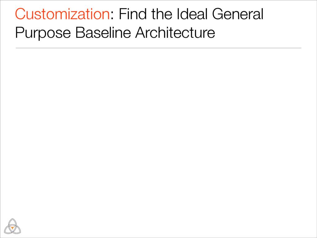 Customization: Find the Ideal General Purpose B...