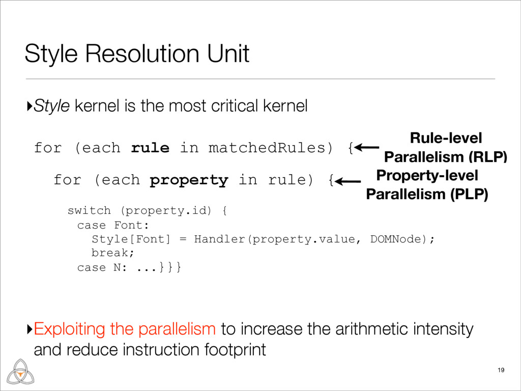 ▸Style kernel is the most critical kernel Style...