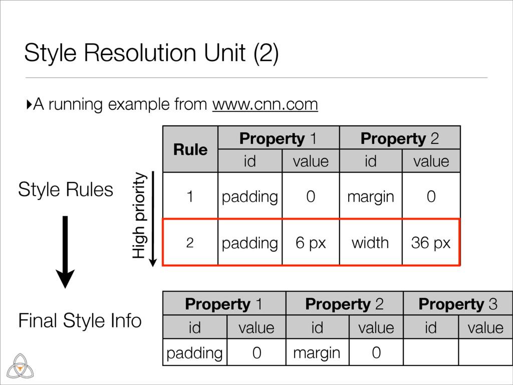Property 1 Property 1 Property 2 Property 2 Pro...