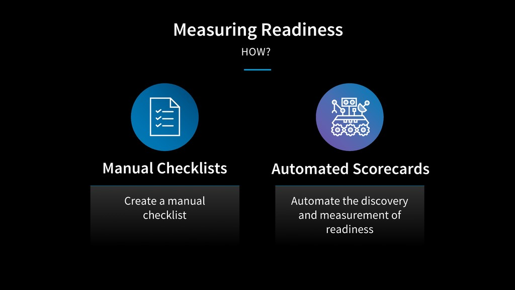 Measuring Readiness HOW? Create a manual checkl...