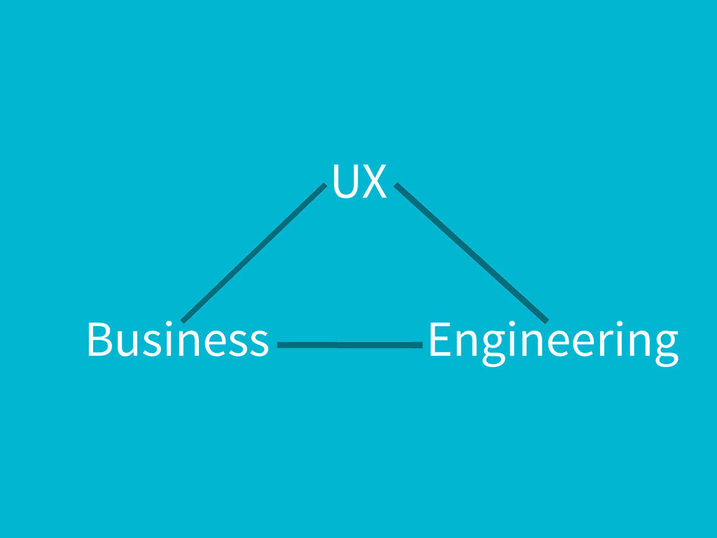 Business UX Engineering