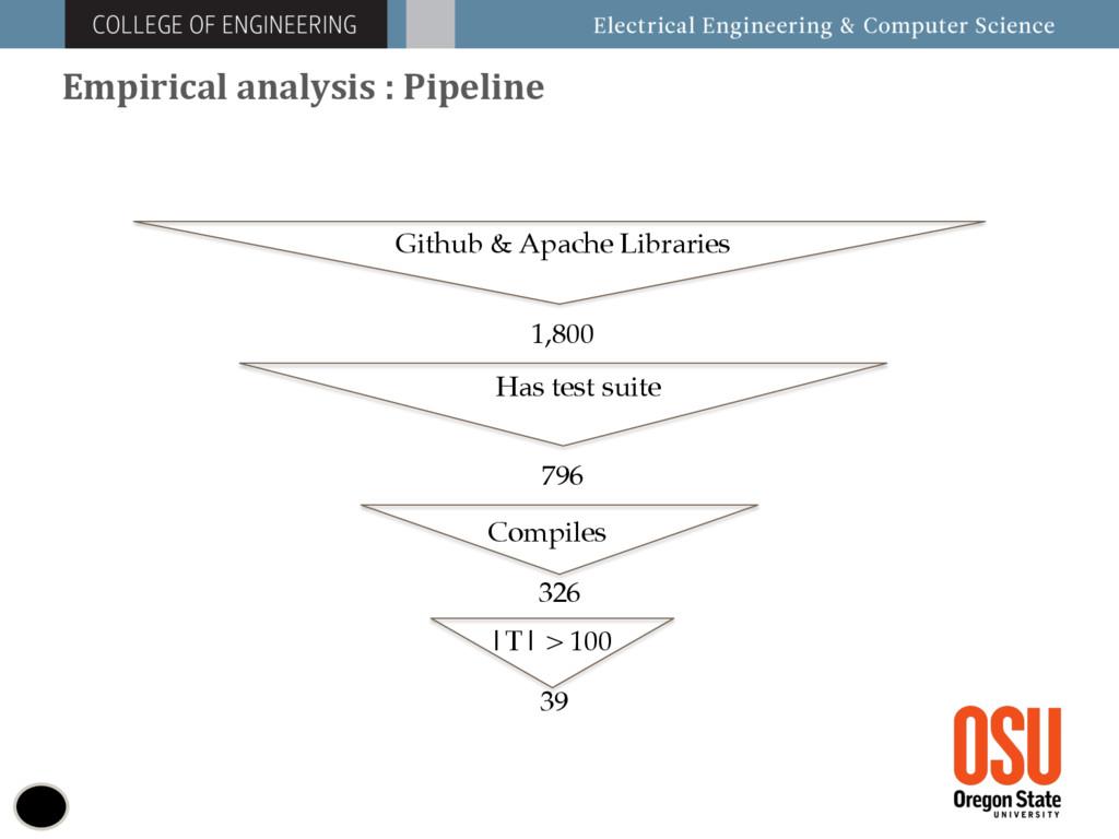 Empirical analysis : Pipeline Github & Apache L...