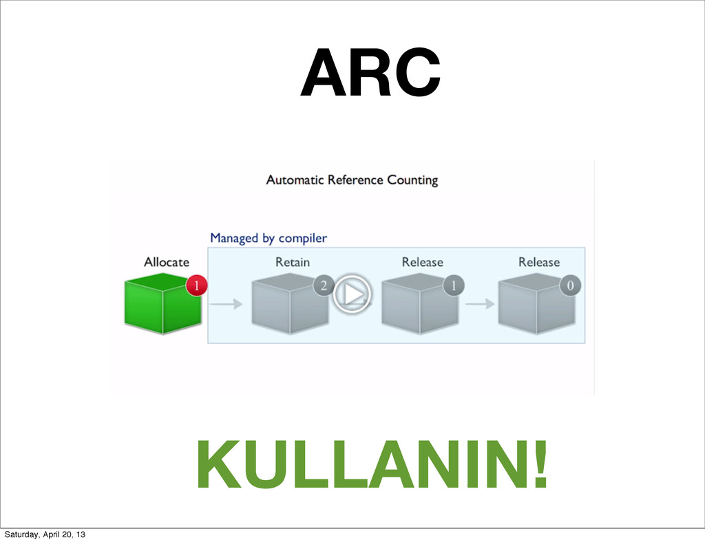 ARC KULLANIN! Saturday, April 20, 13