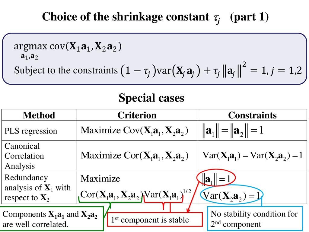 Method Criterion Constraints PLS regression 1 1...