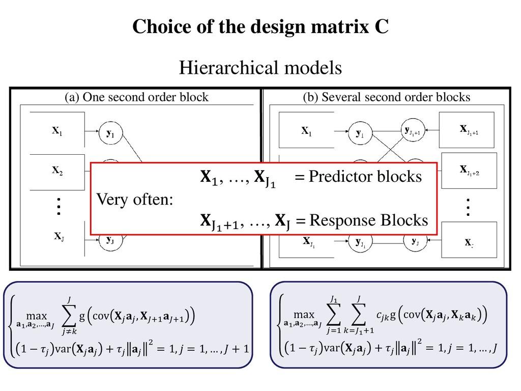 Choice of the design matrix C Hierarchical mode...
