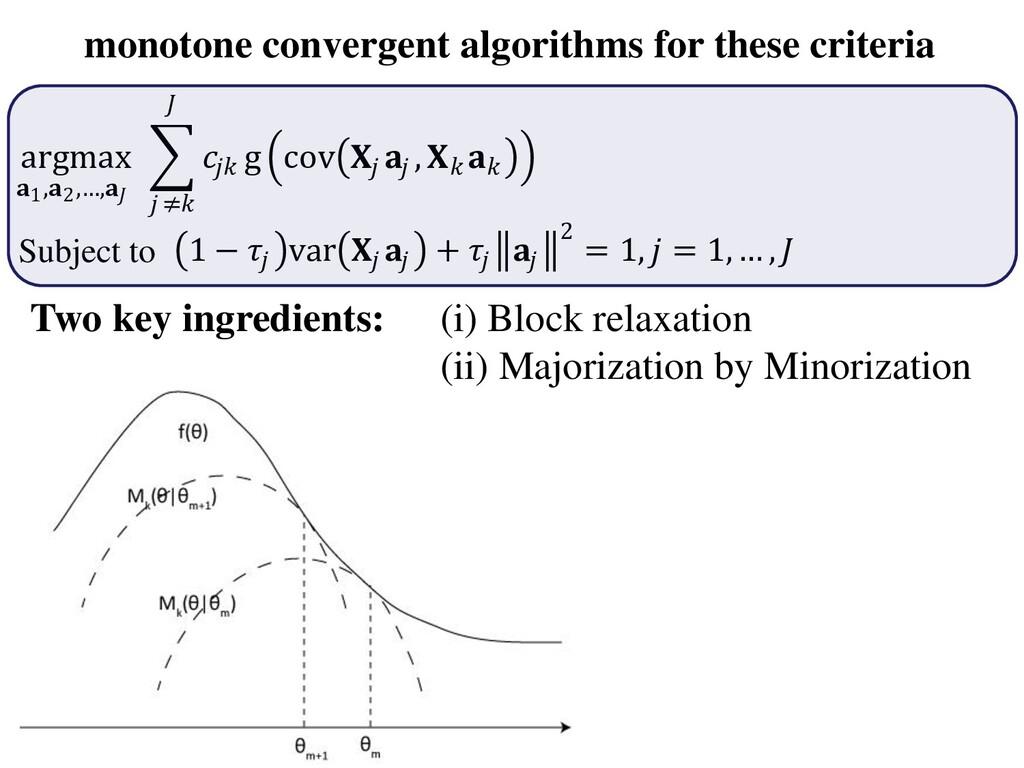 monotone convergent algorithms for these criter...