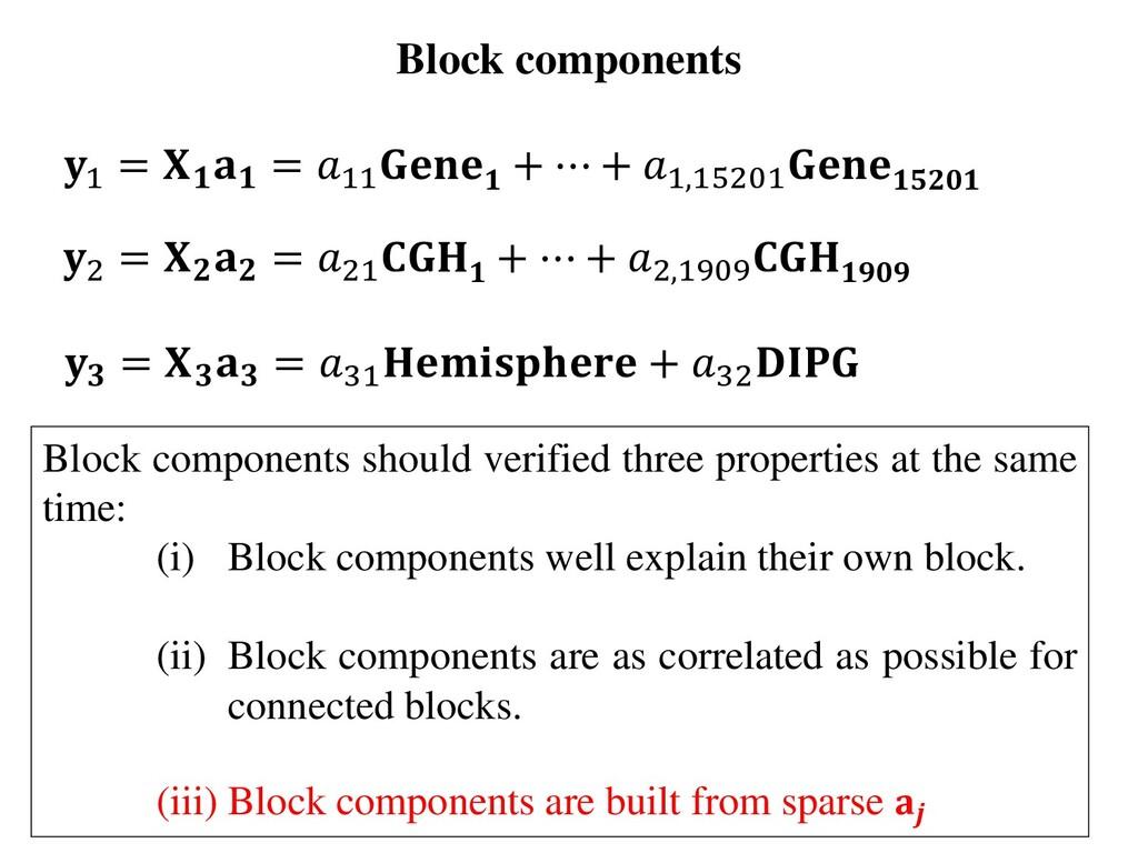 Block components 1 =   = 11   + ⋯ + 1,15201   2...