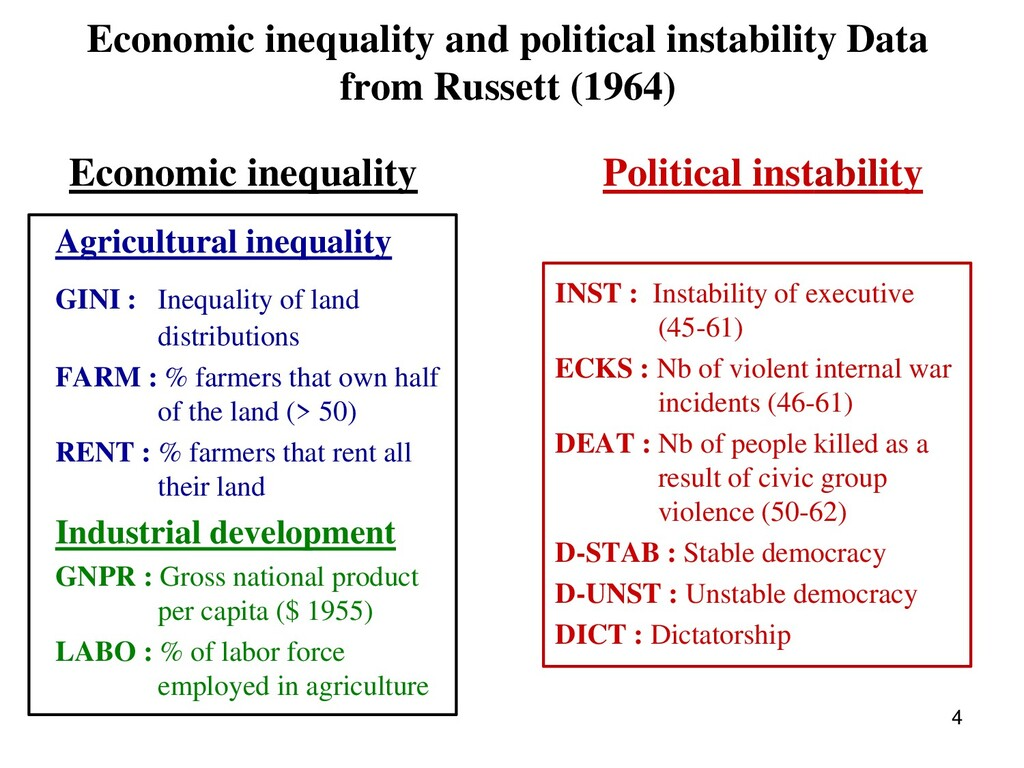 4 Economic inequality and political instability...