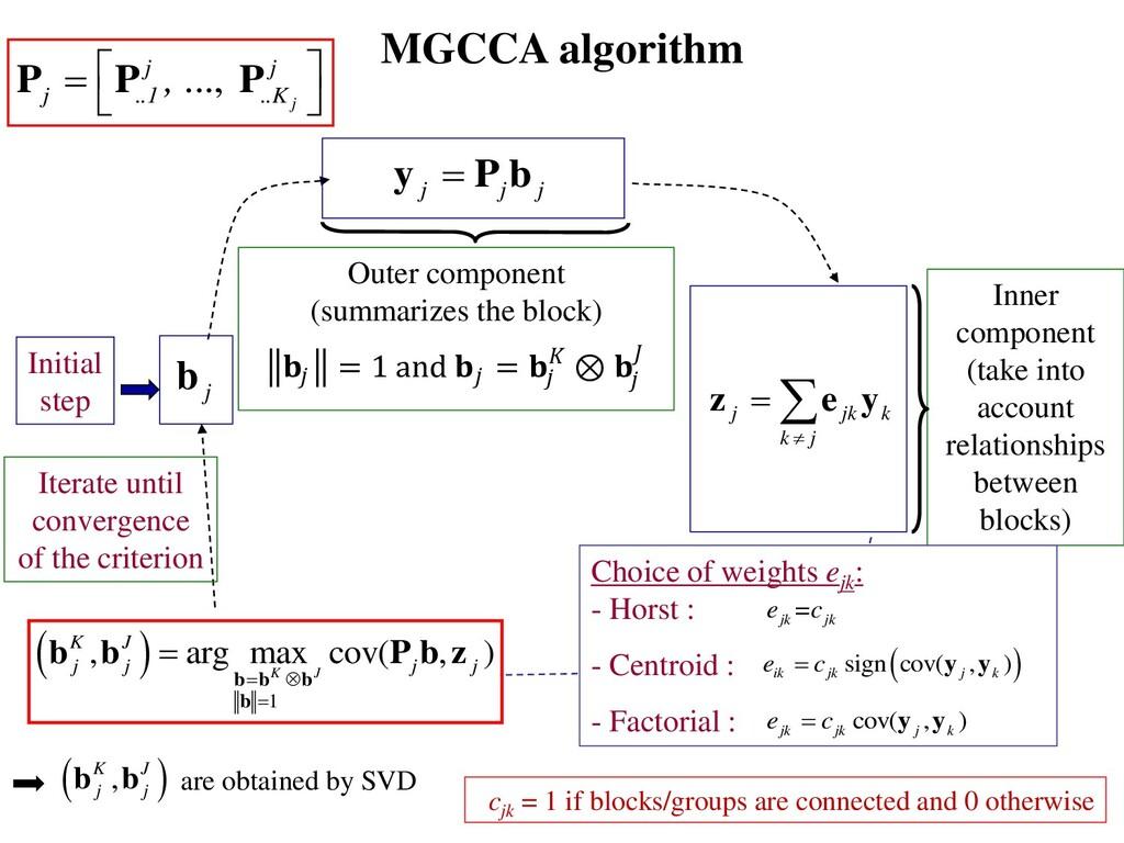 MGCCA algorithm y P b  j j j Outer component (...