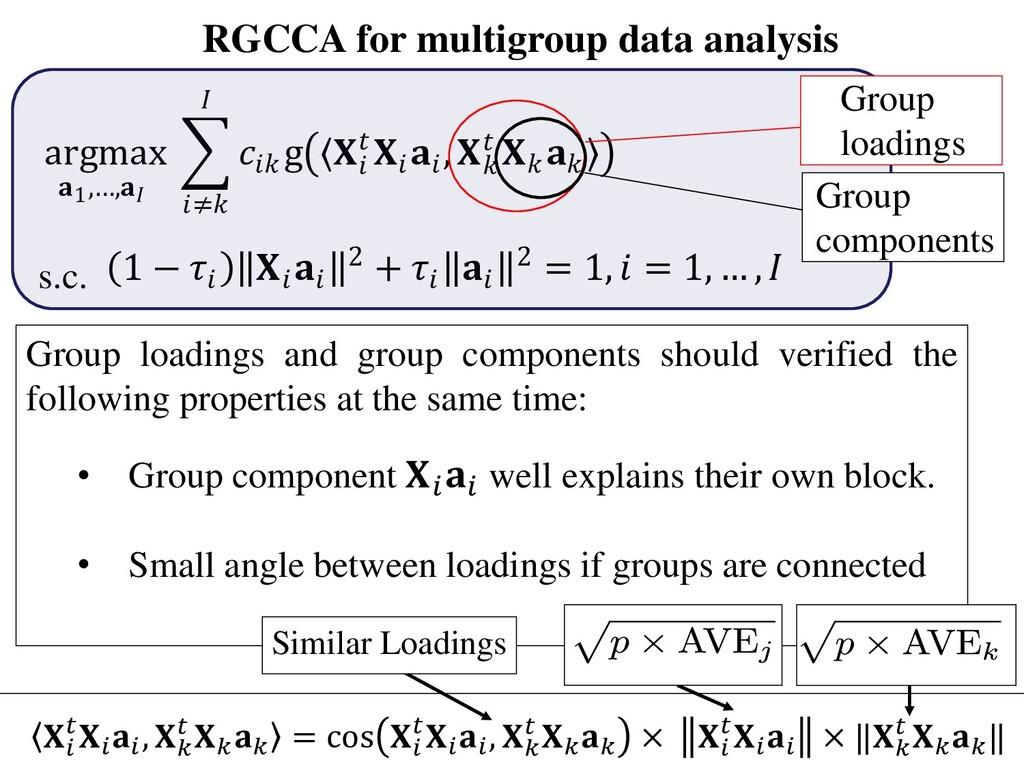 RGCCA for multigroup data analysis argmax 1,…, ...