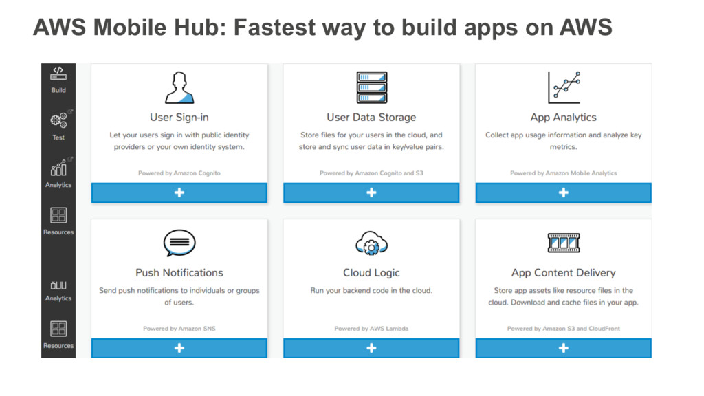AWS Mobile Hub: Fastest way to build apps on AWS