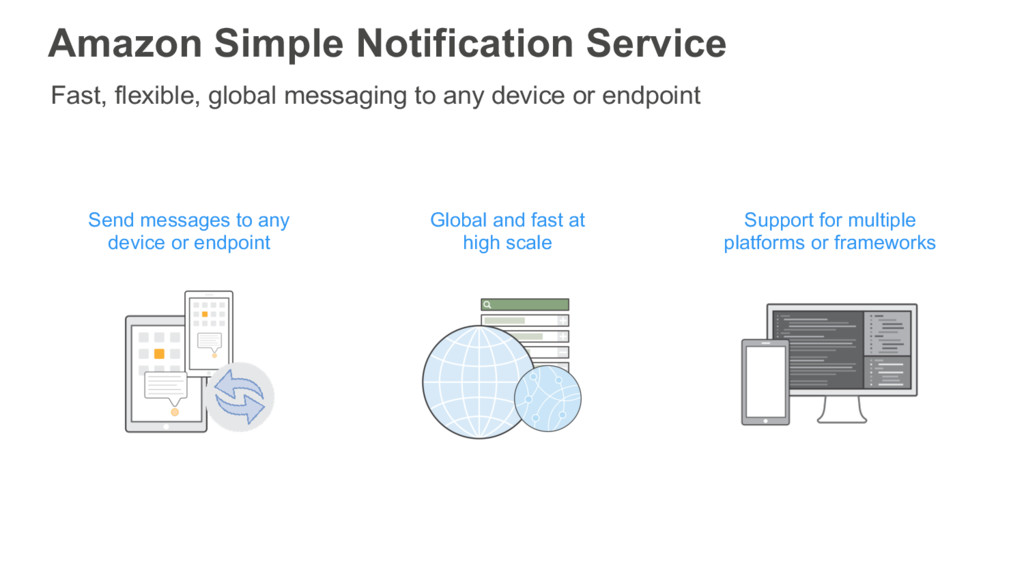 Fast, flexible, global messaging to any device ...