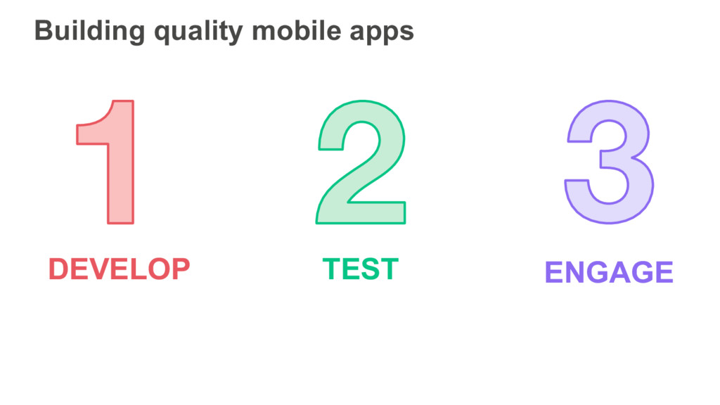 DEVELOP TEST ENGAGE Building quality mobile apps