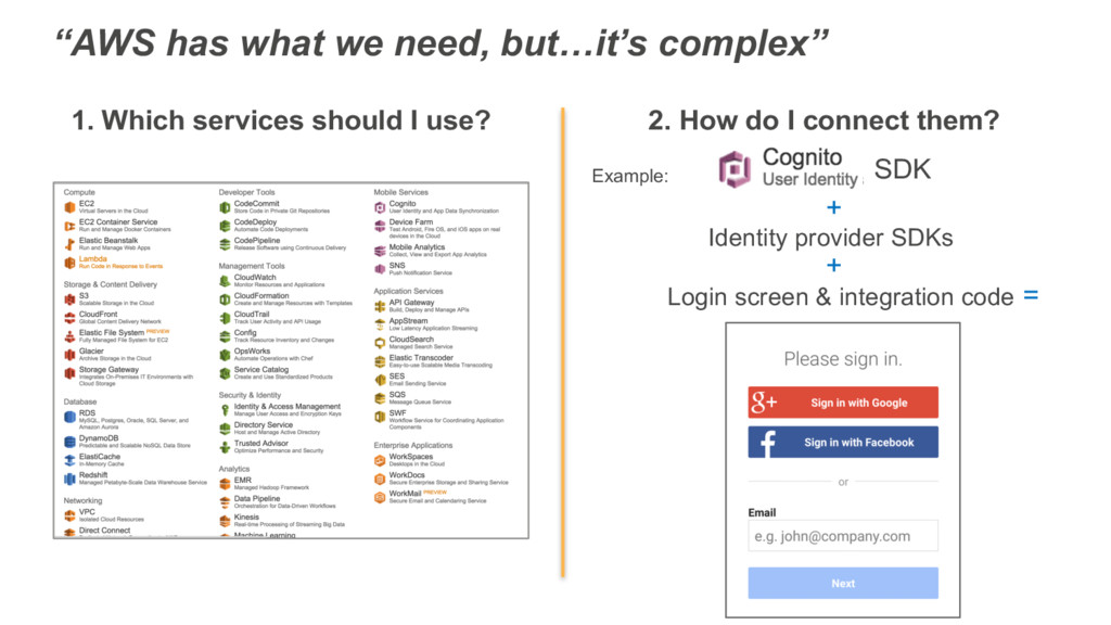 """""""AWS has what we need, but…it's complex"""" 1. Whi..."""