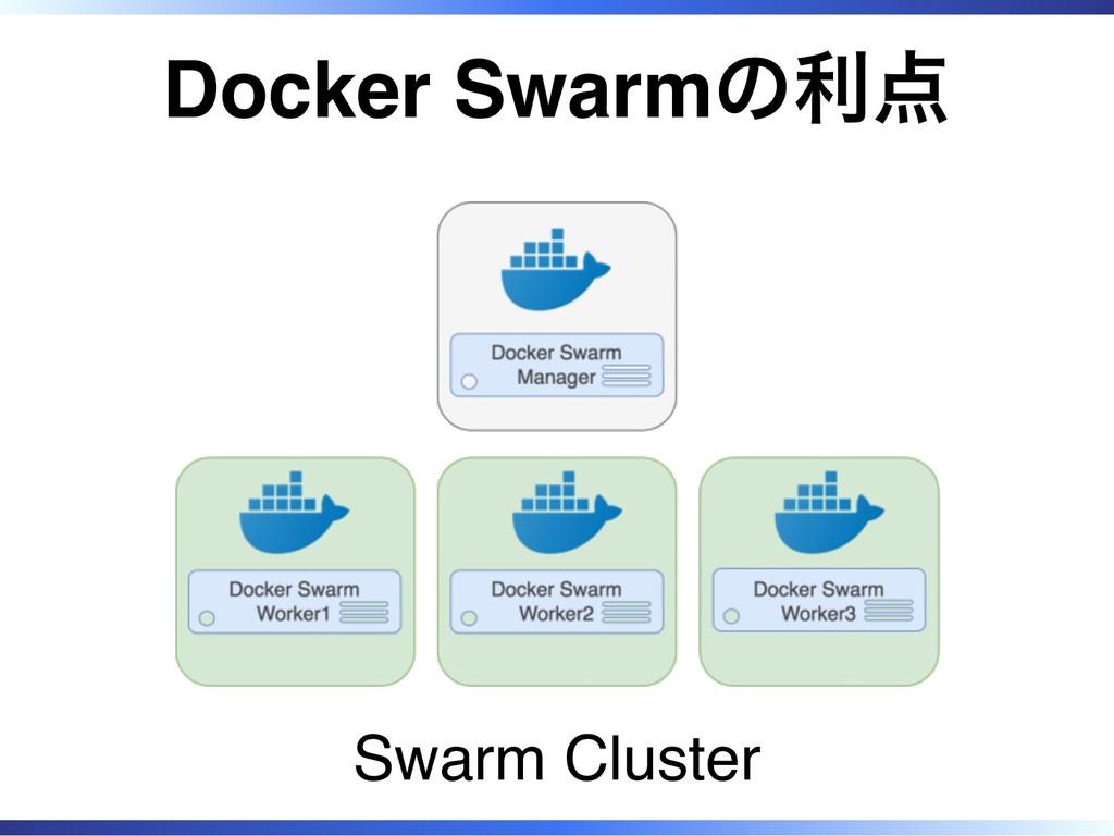 Docker Swarmの利点 Swarm Cluster