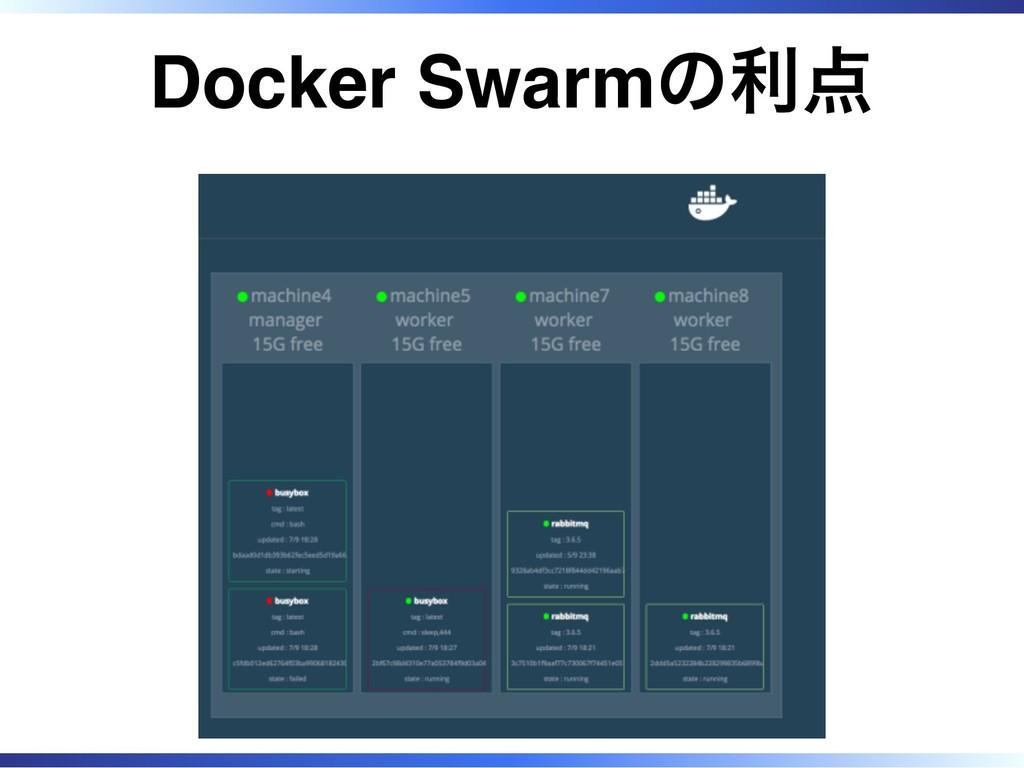 Docker Swarmの利点
