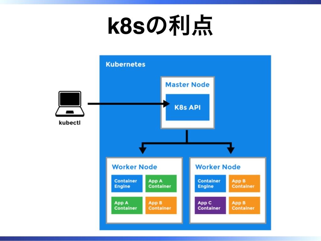 k8sの利点
