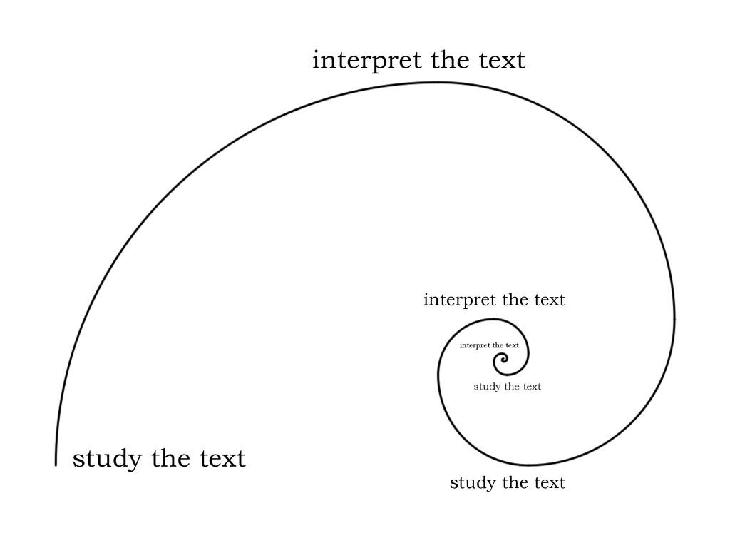 study the text interpret the text study the tex...