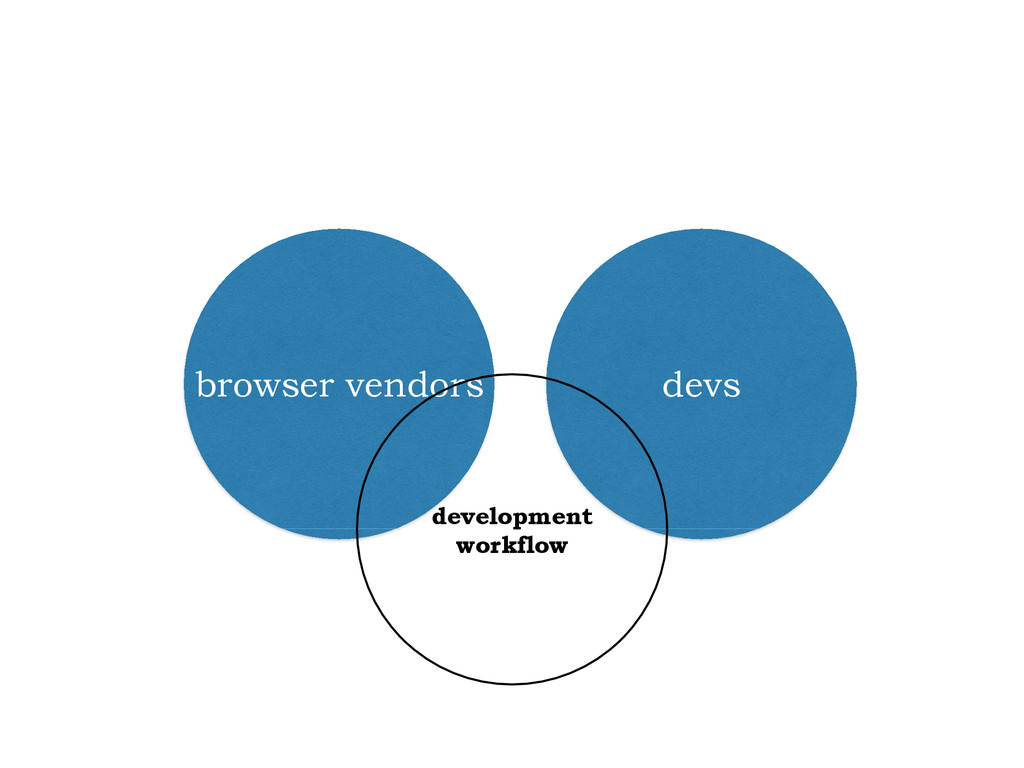 browser vendors devs development workflow