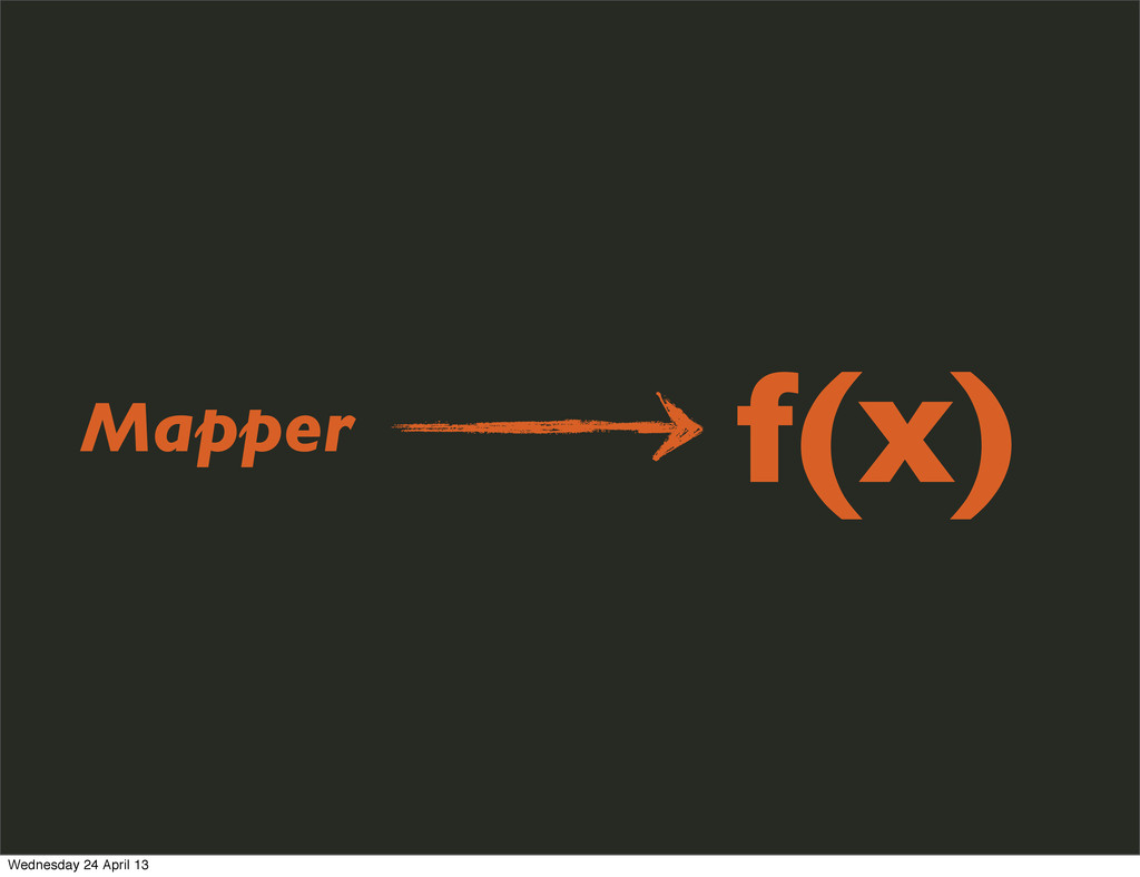 f(x) Mapper Wednesday 24 April 13
