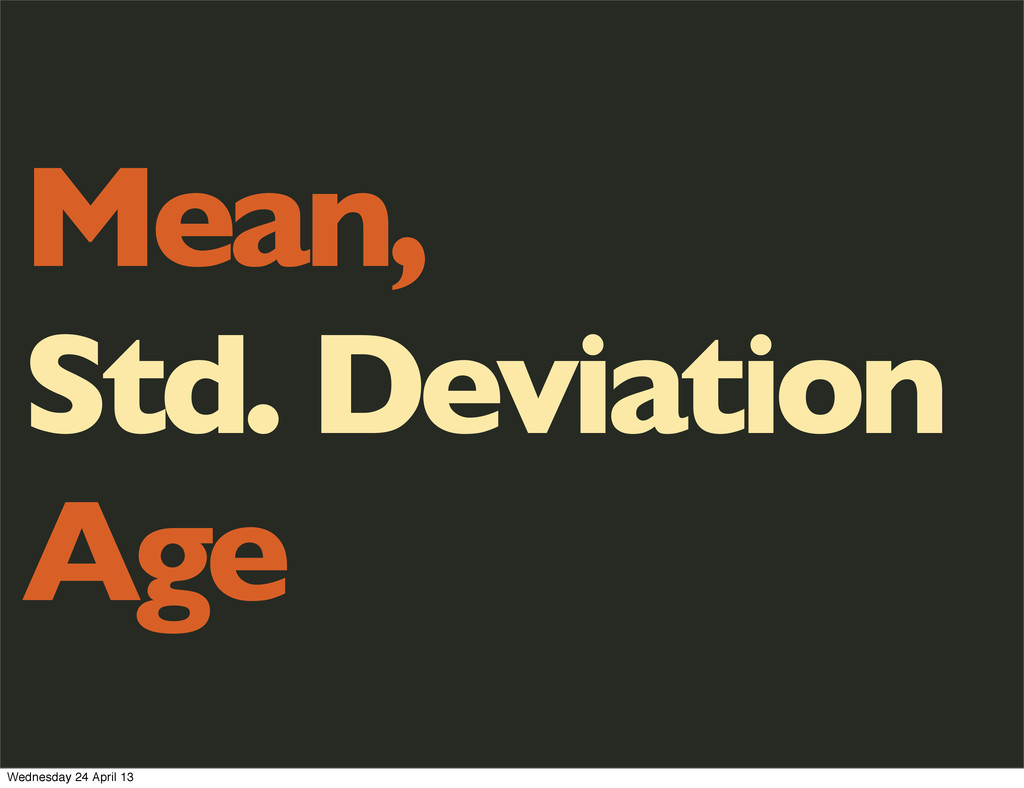 Mean, Std. Deviation Age Wednesday 24 April 13