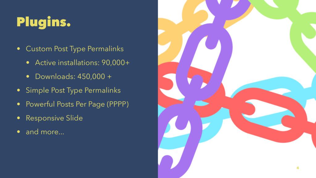 Plugins. • Custom Post Type Permalinks • Active...