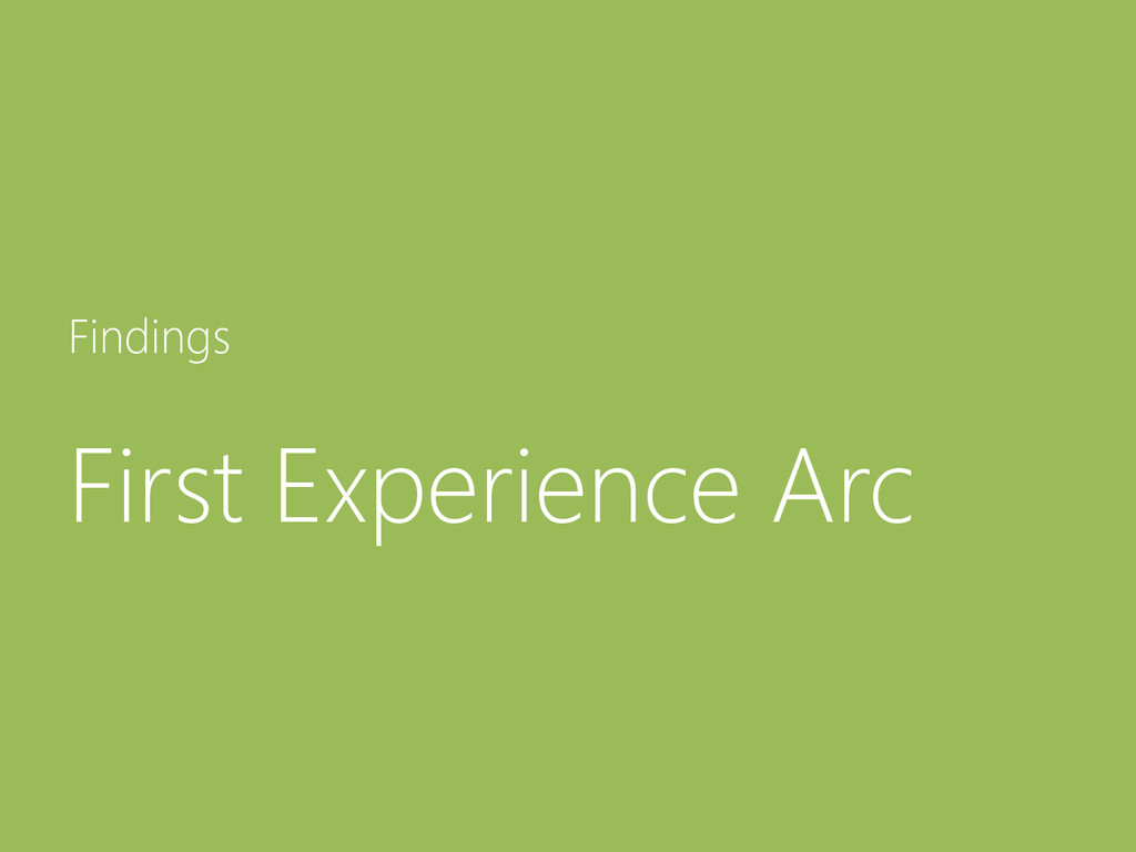 © Microsoft Corporation Findings First Experien...