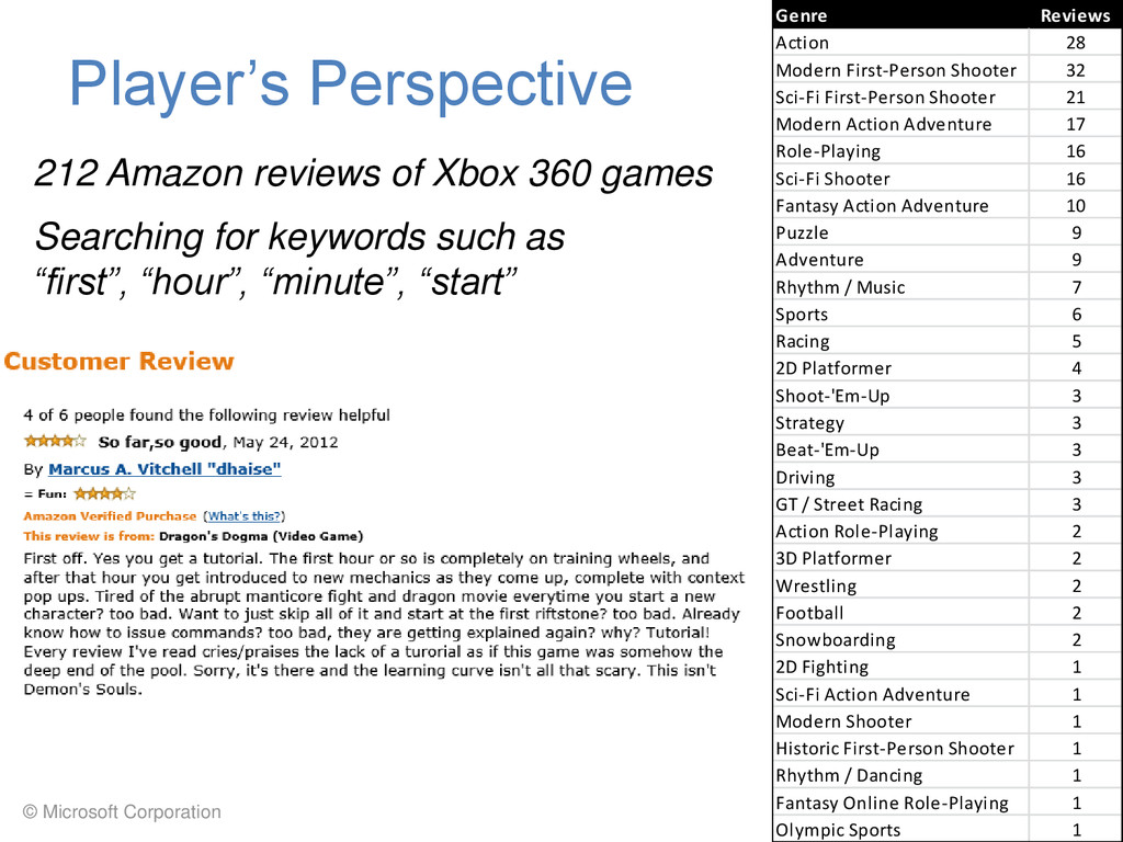 © Microsoft Corporation Player's Perspective Ge...