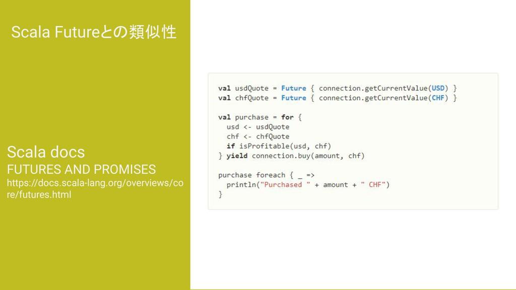 Scala Futureとの類似性 Scala docs FUTURES AND PROMIS...