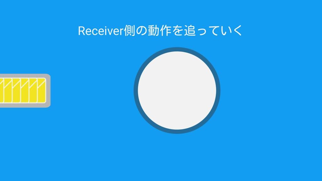 Receiver側の動作を追っていく