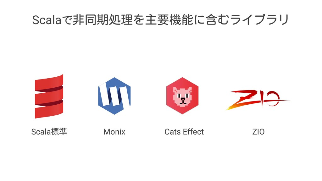 Scalaで非同期処理を主要機能に含むライブラリ Scala標準 Monix Cats Eff...