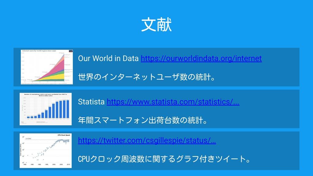 文献 Our World in Data https://ourworldindata.org...