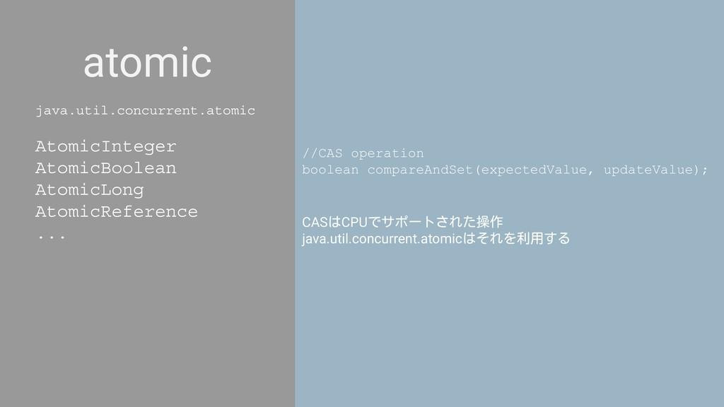 atomic java.util.concurrent.atomic AtomicIntege...